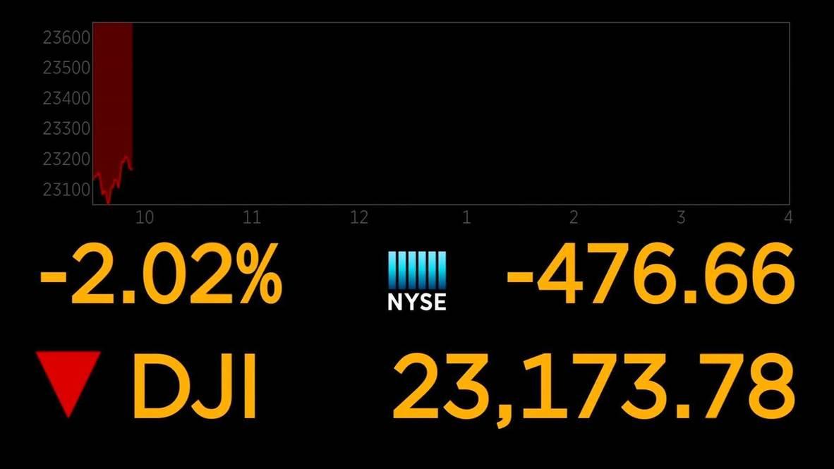 الولايات المتحدة الأمريكية: بورصة وول ستريت تشهد انخفاضا حادا لليوم الثاني مع انهيار أسعار النفط