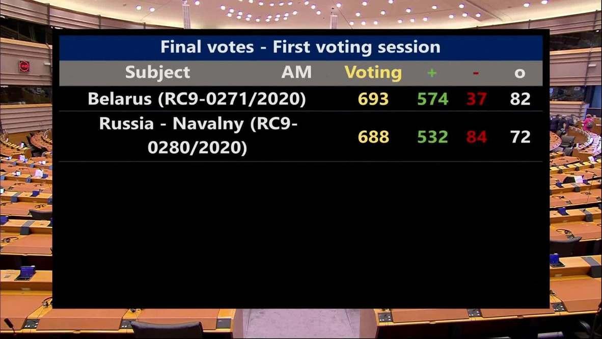 Bélgica: El Parlamento Europeo vota adoptar una propuesta de resolución contra Rusia por el caso Navalny